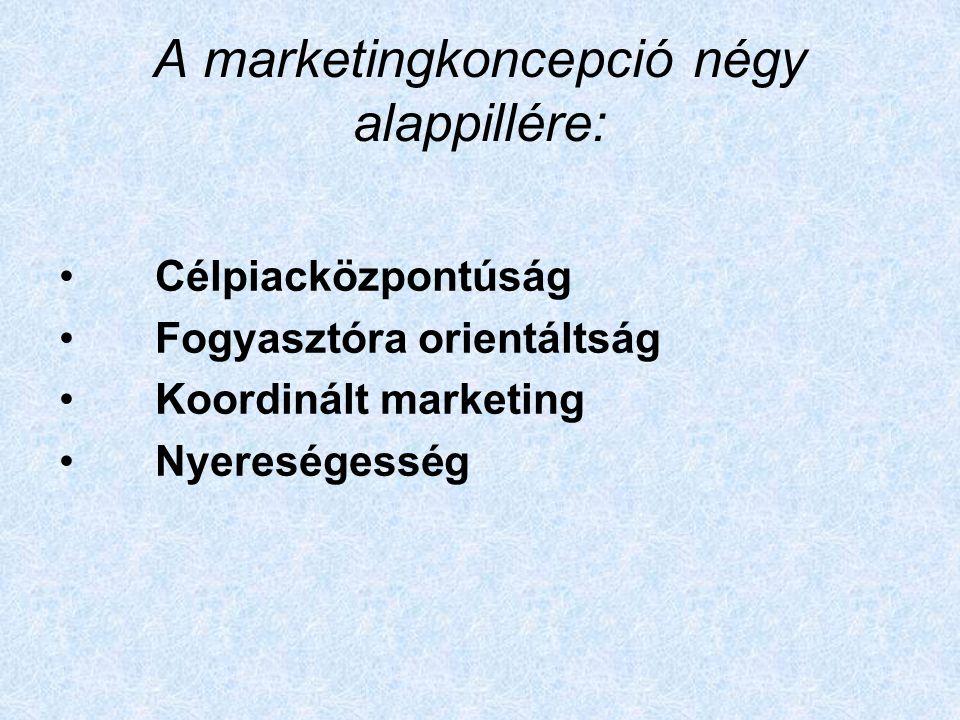A marketingkoncepció négy alappillére: