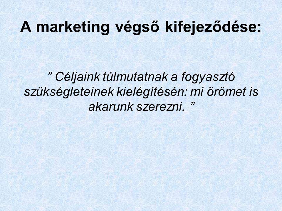 A marketing végső kifejeződése: