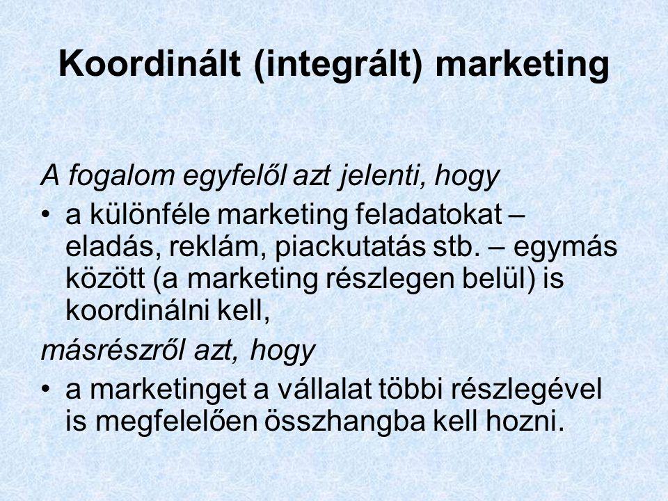 Koordinált (integrált) marketing