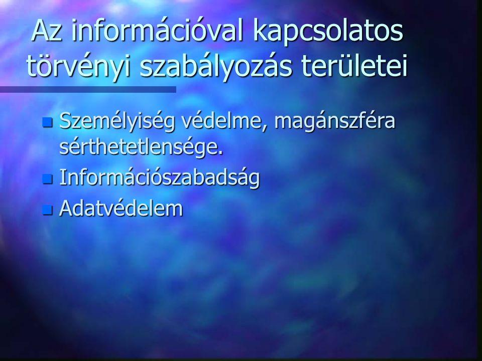 Az információval kapcsolatos törvényi szabályozás területei