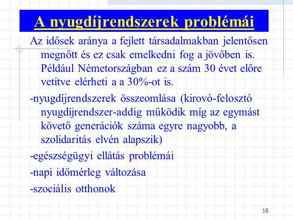 A nyugdíjrendszerek problémái