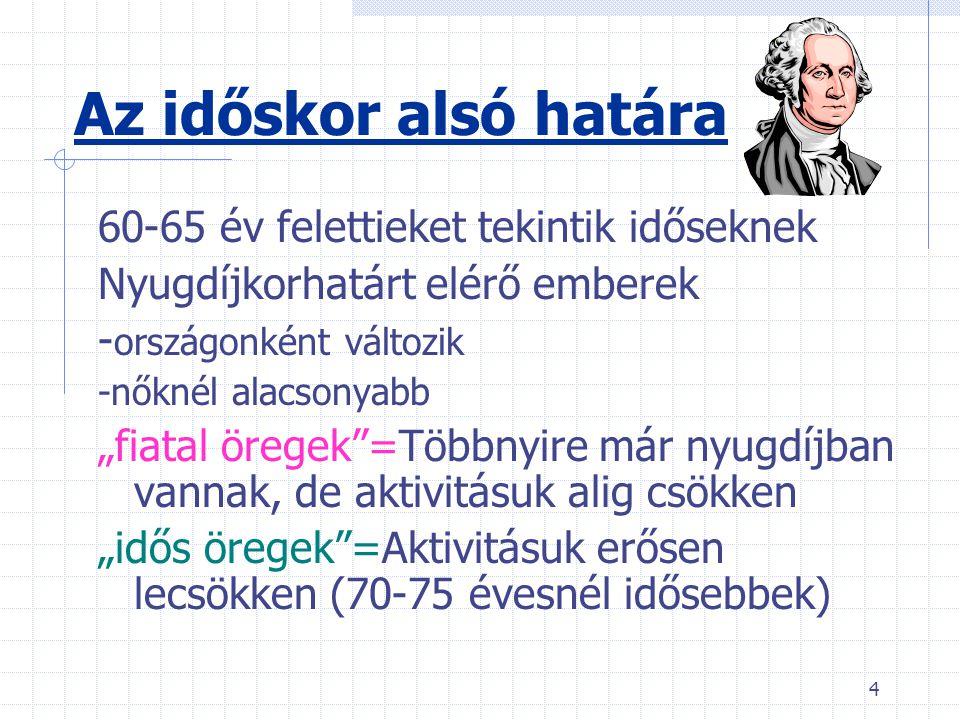 Az időskor alsó határa 60-65 év felettieket tekintik időseknek