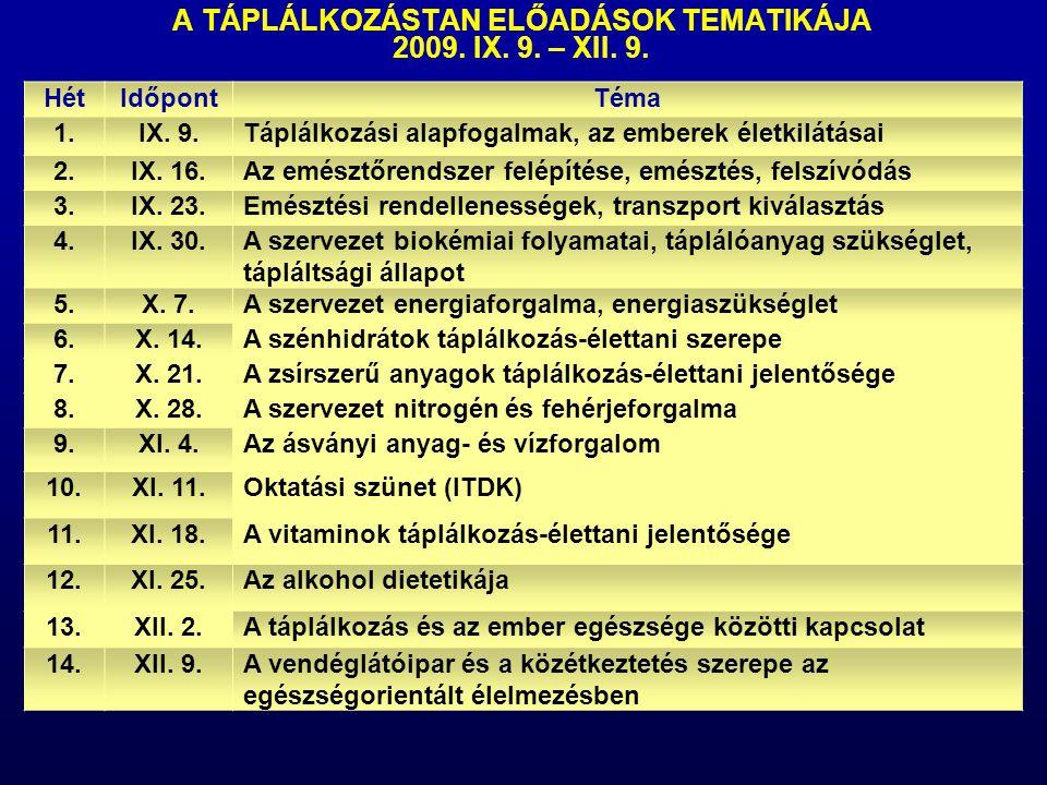 A TÁPLÁLKOZÁSTAN ELŐADÁSOK TEMATIKÁJA 2009. IX. 9. – XII. 9.