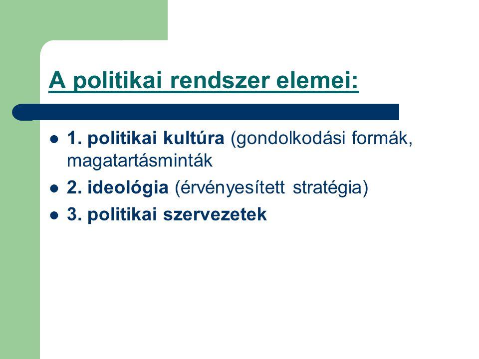 A politikai rendszer elemei:
