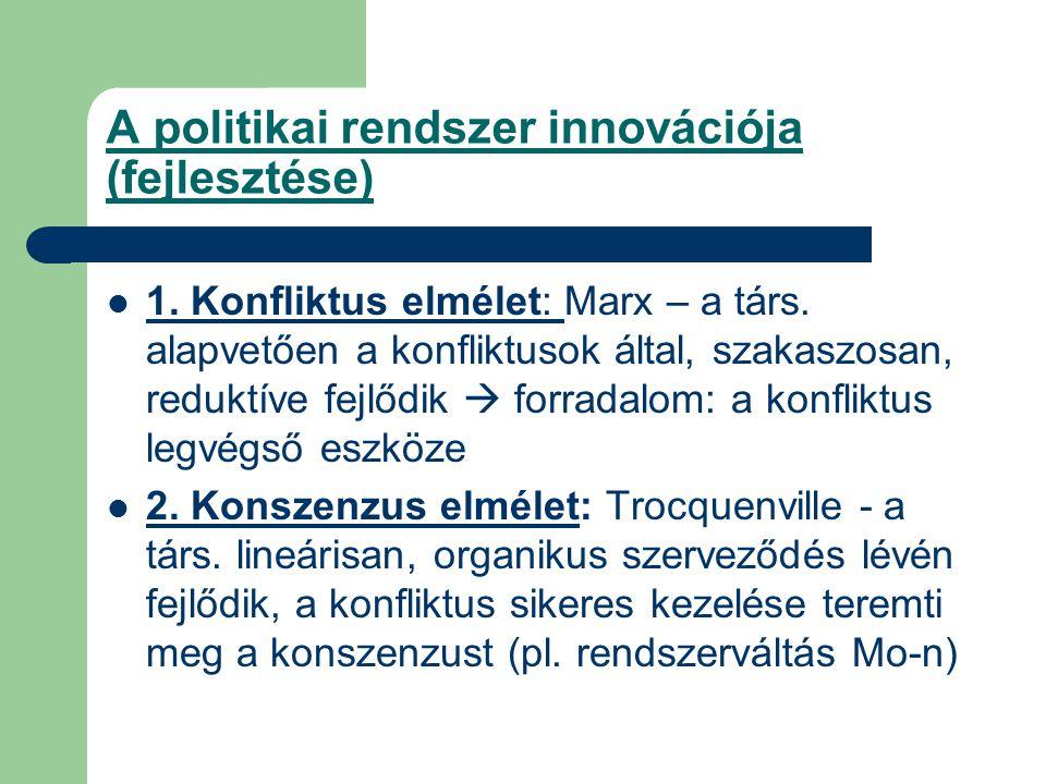 A politikai rendszer innovációja (fejlesztése)