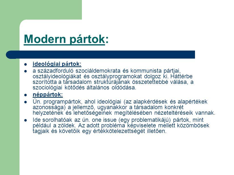 Modern pártok: ideológiai pártok: