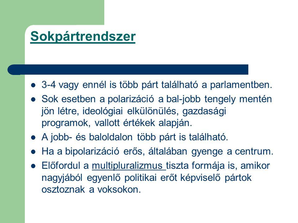 Sokpártrendszer 3-4 vagy ennél is több párt található a parlamentben.