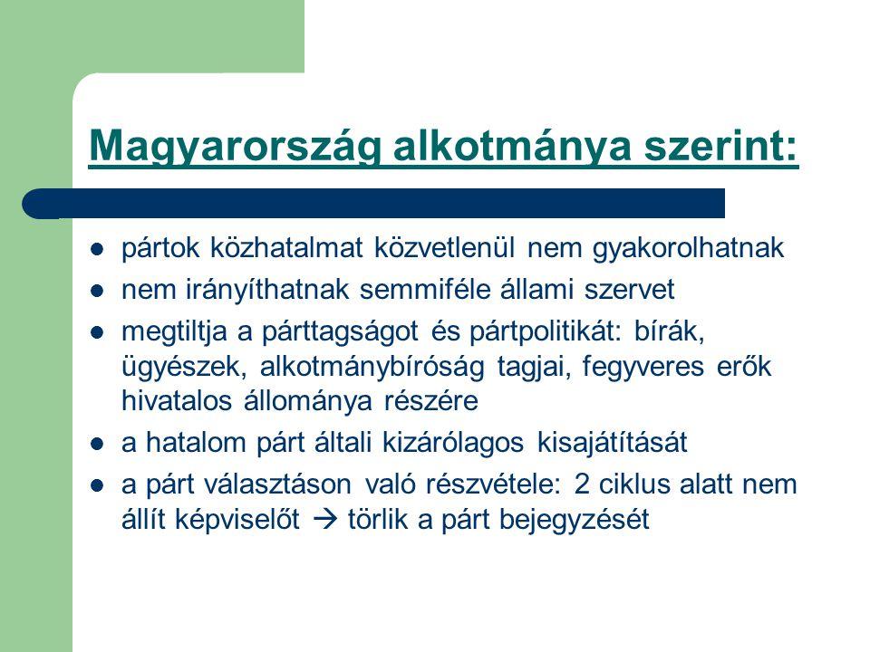 Magyarország alkotmánya szerint: