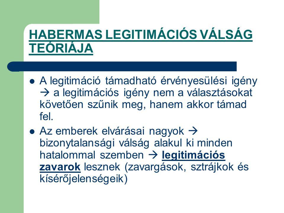 HABERMAS LEGITIMÁCIÓS VÁLSÁG TEÓRIÁJA