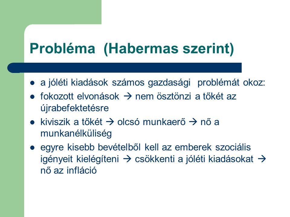 Probléma (Habermas szerint)