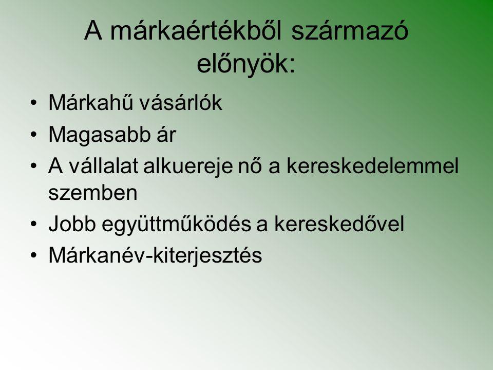 A márkaértékből származó előnyök: