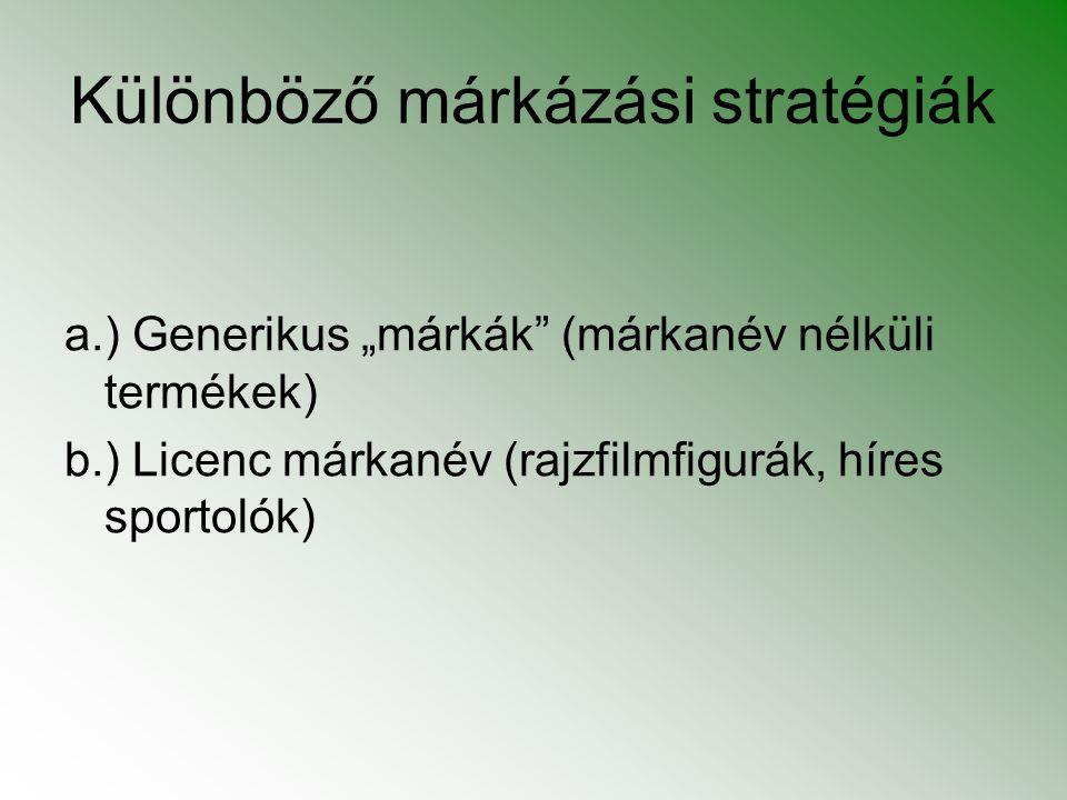 Különböző márkázási stratégiák