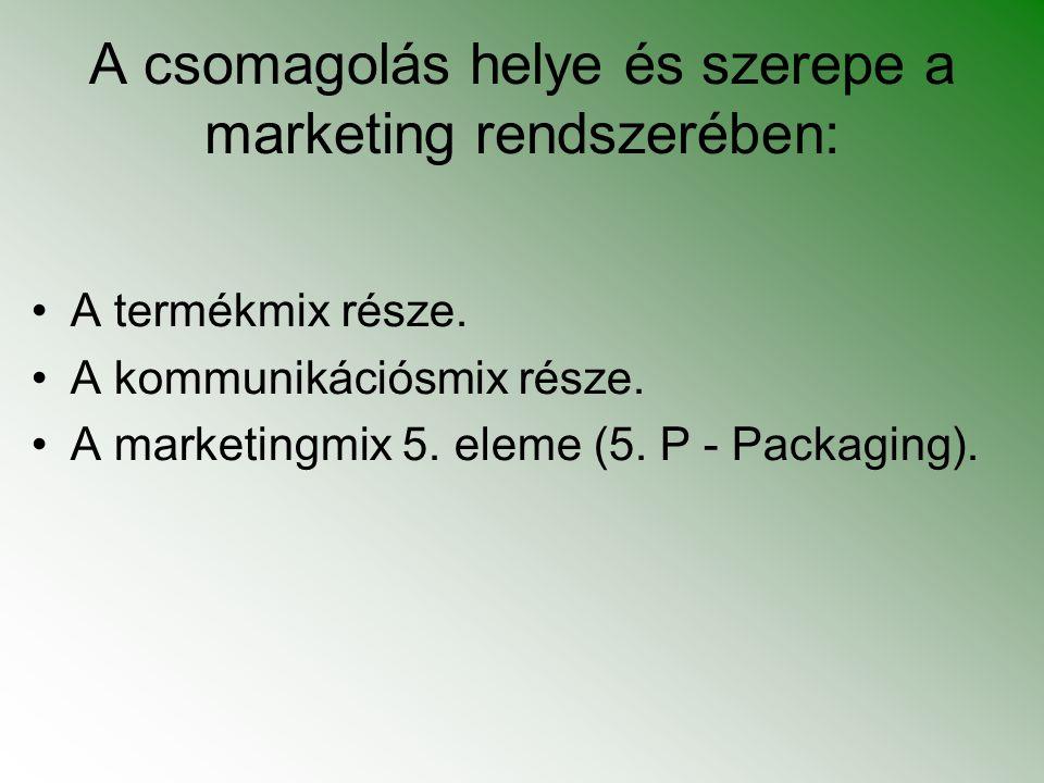 A csomagolás helye és szerepe a marketing rendszerében:
