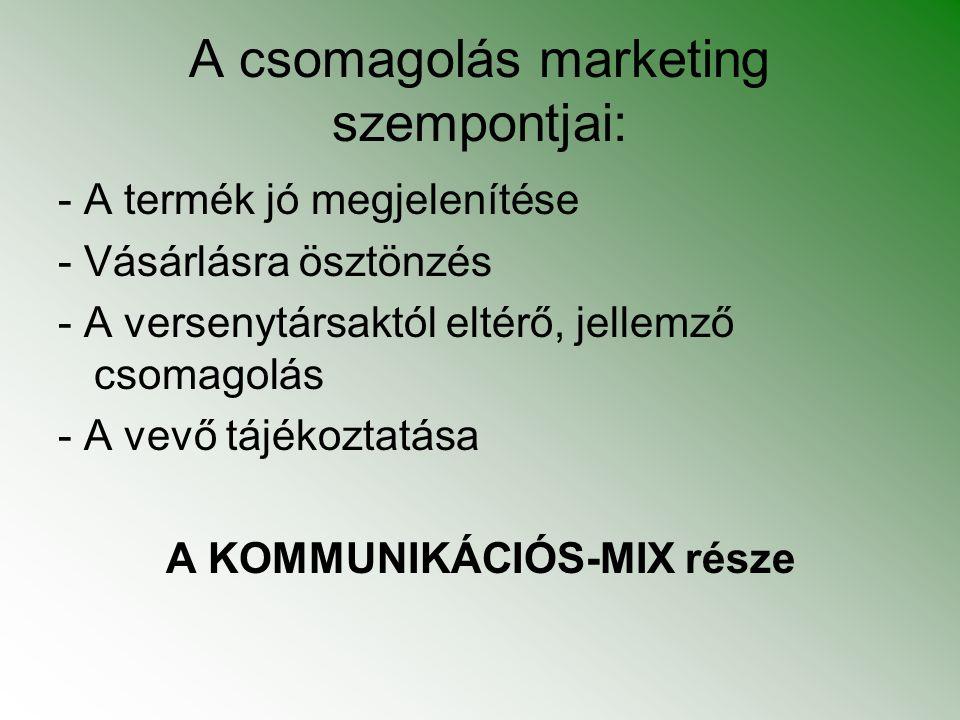 A csomagolás marketing szempontjai: