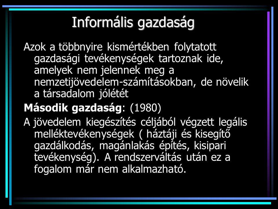 Informális gazdaság