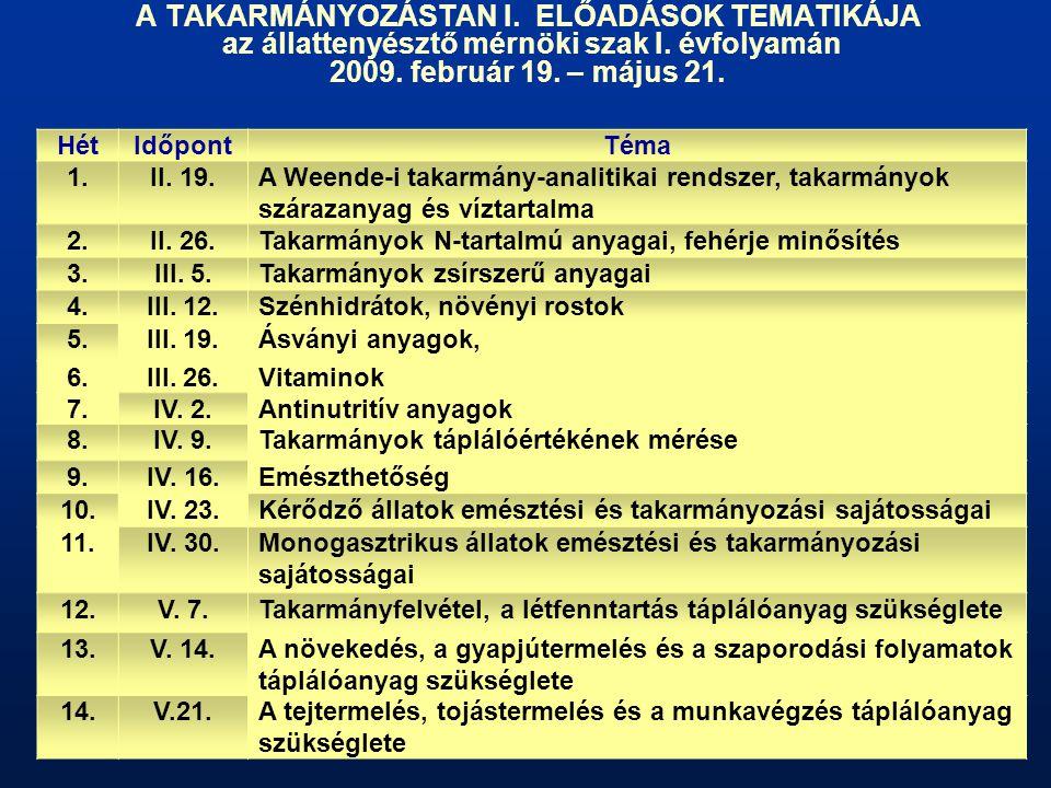 A TAKARMÁNYOZÁSTAN I. ELŐADÁSOK TEMATIKÁJA az állattenyésztő mérnöki szak I. évfolyamán 2009. február 19. – május 21.