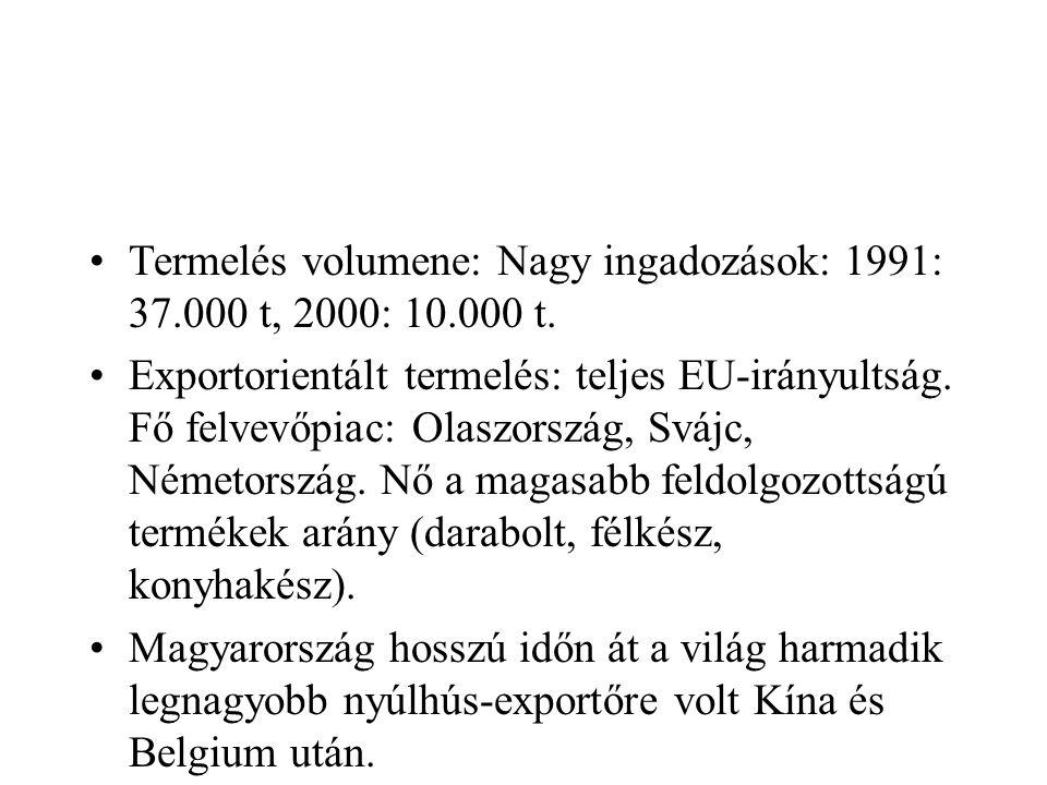Termelés volumene: Nagy ingadozások: 1991: 37.000 t, 2000: 10.000 t.