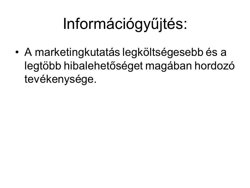 Információgyűjtés: A marketingkutatás legköltségesebb és a legtöbb hibalehetőséget magában hordozó tevékenysége.