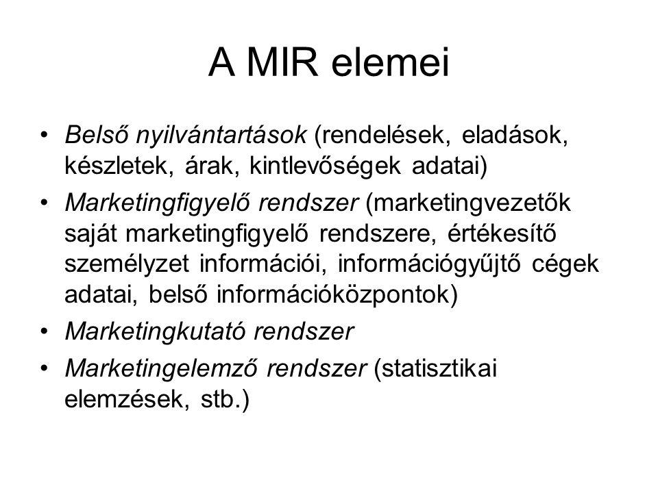 A MIR elemei Belső nyilvántartások (rendelések, eladások, készletek, árak, kintlevőségek adatai)