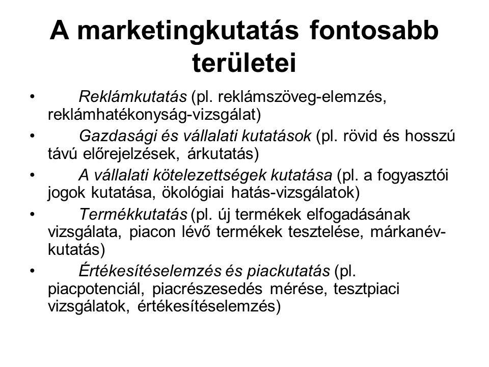 A marketingkutatás fontosabb területei