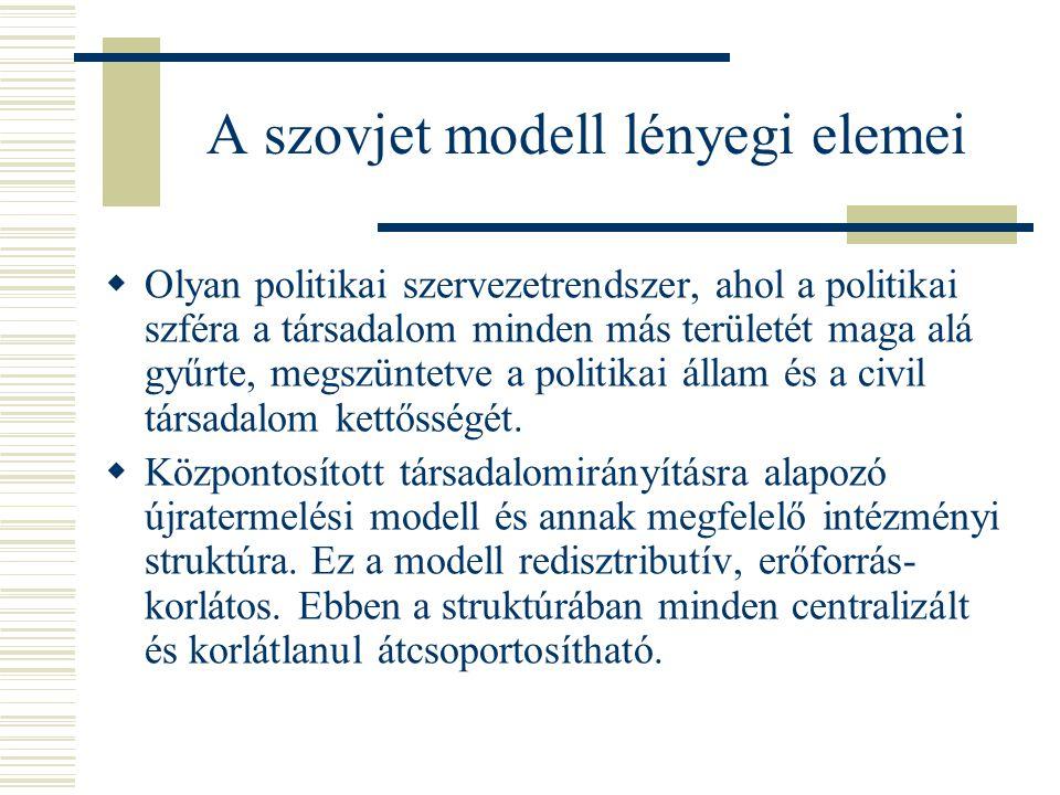 A szovjet modell lényegi elemei