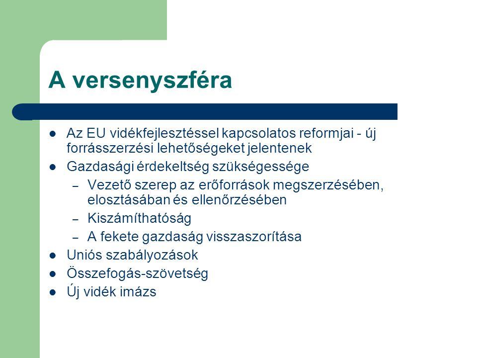 A versenyszféra Az EU vidékfejlesztéssel kapcsolatos reformjai - új forrásszerzési lehetőségeket jelentenek.
