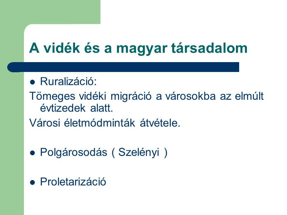 A vidék és a magyar társadalom