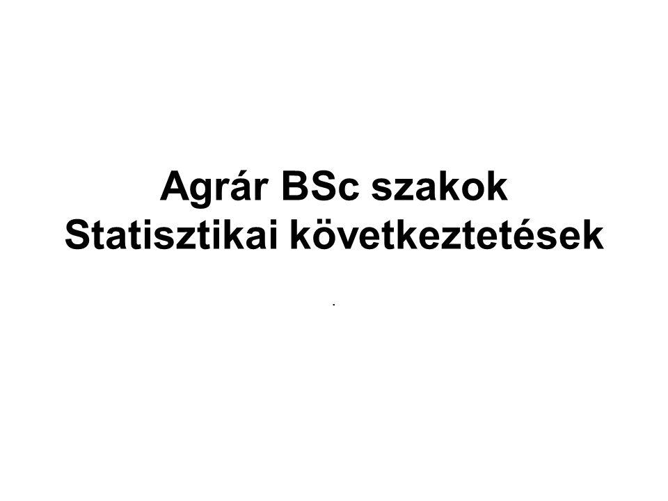 Agrár BSc szakok Statisztikai következtetések