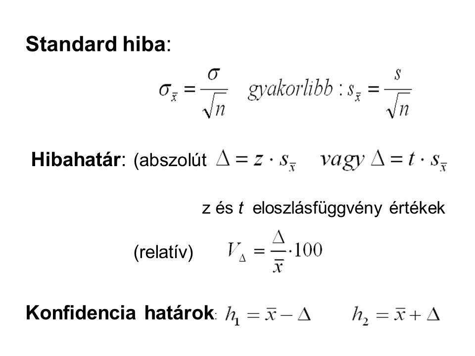 Standard hiba: Hibahatár: (abszolút) z és t eloszlásfüggvény értékek