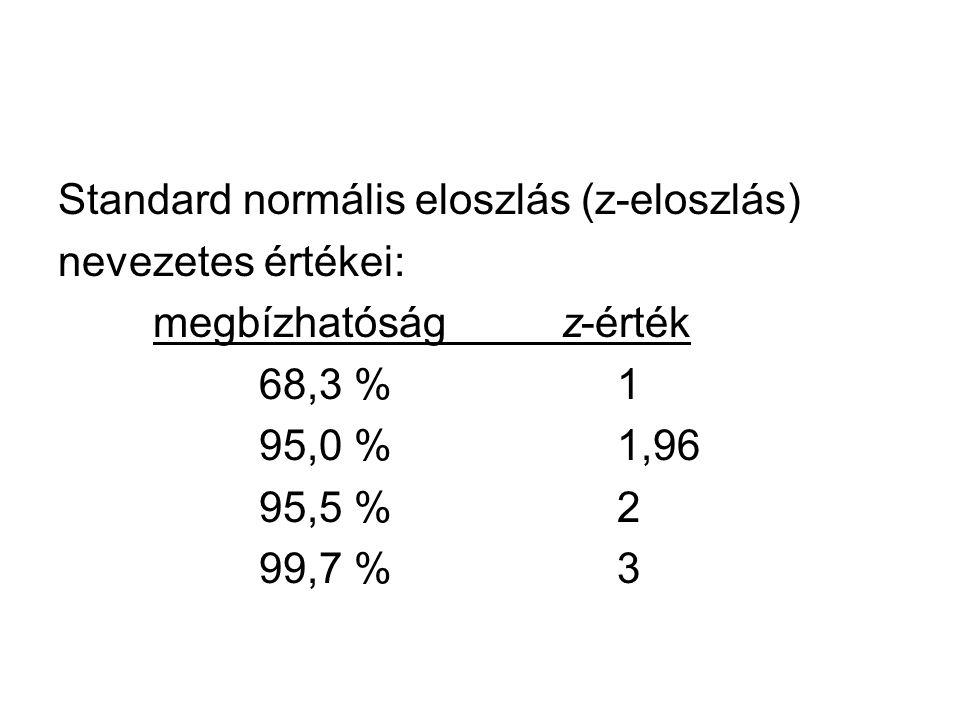 Standard normális eloszlás (z-eloszlás)