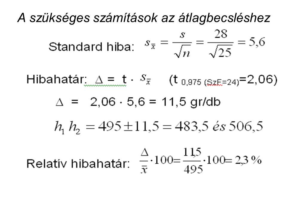 A szükséges számítások az átlagbecsléshez