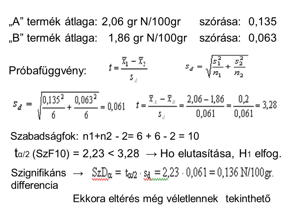tα/2 (SzF10) = 2,23 < 3,28 → Ho elutasítása, H1 elfog.