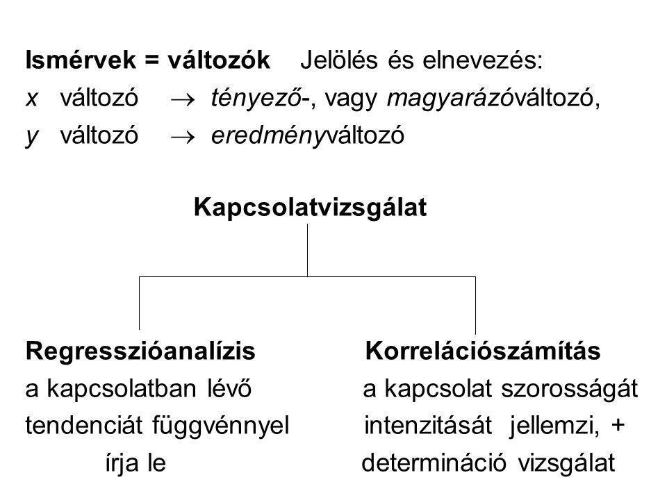 Ismérvek = változók Jelölés és elnevezés: