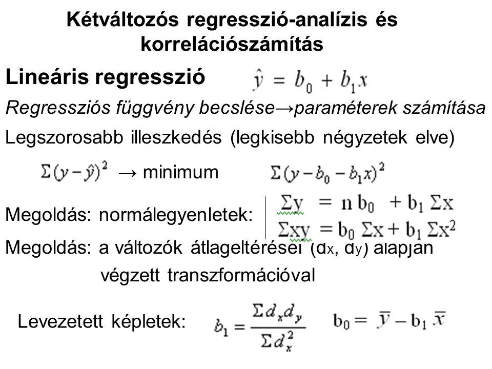 Kétváltozós regresszió-analízis és korrelációszámítás