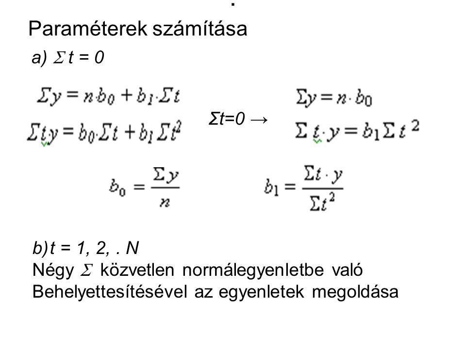 . Paraméterek számítása a)  t = 0 Σt=0 → t = 1, 2, . N