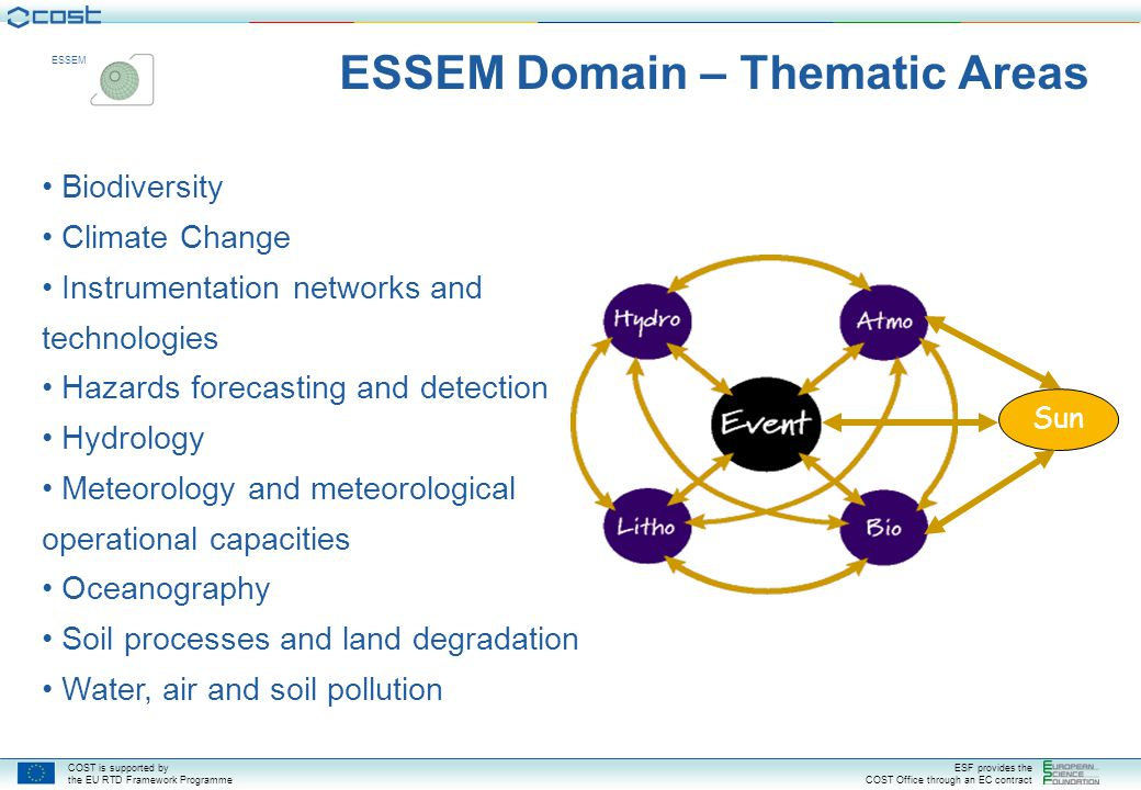ESSEM Domain – Thematic Areas