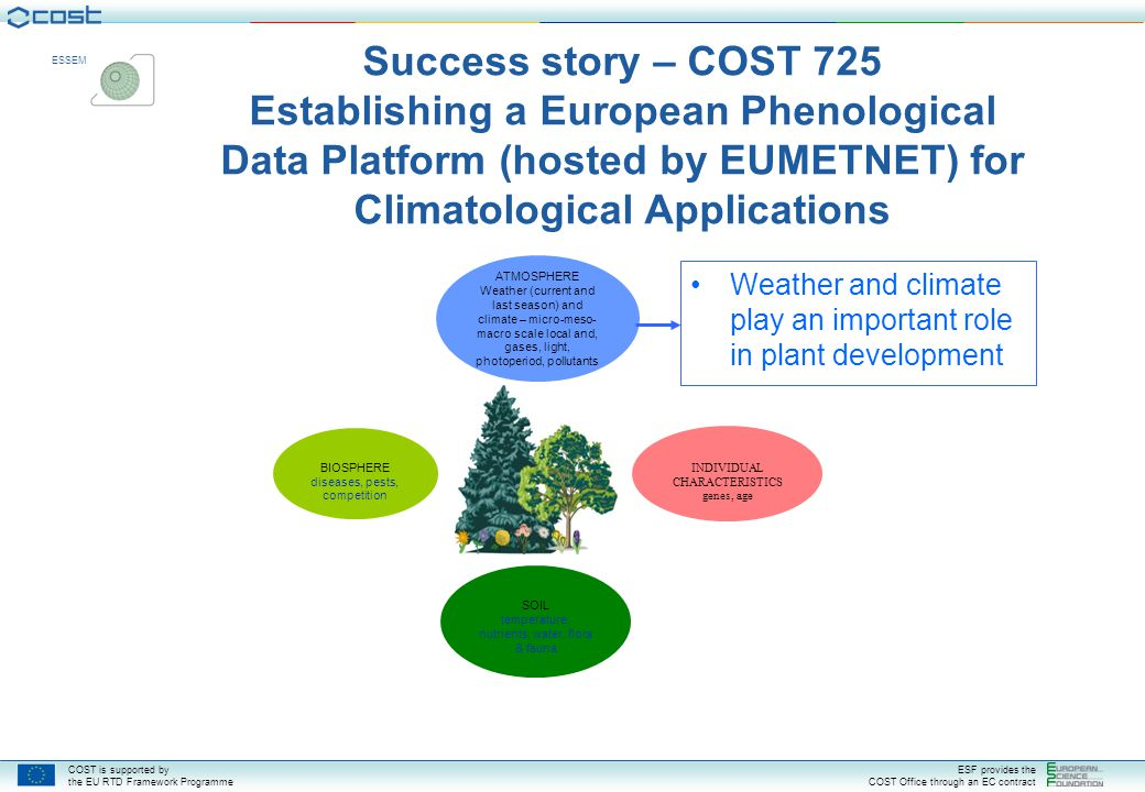 Success story – COST 725 Establishing a European Phenological Data Platform (hosted by EUMETNET) for Climatological Applications