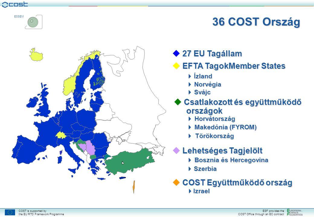 36 COST Ország  27 EU Tagállam