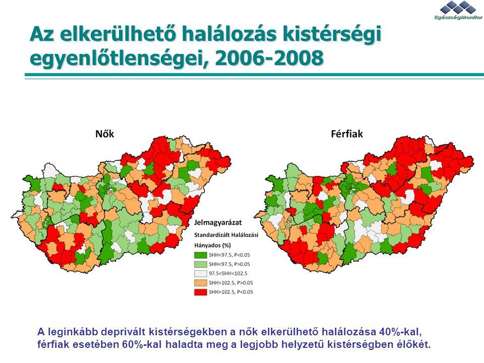 Az elkerülhető halálozás kistérségi egyenlőtlenségei, 2006-2008
