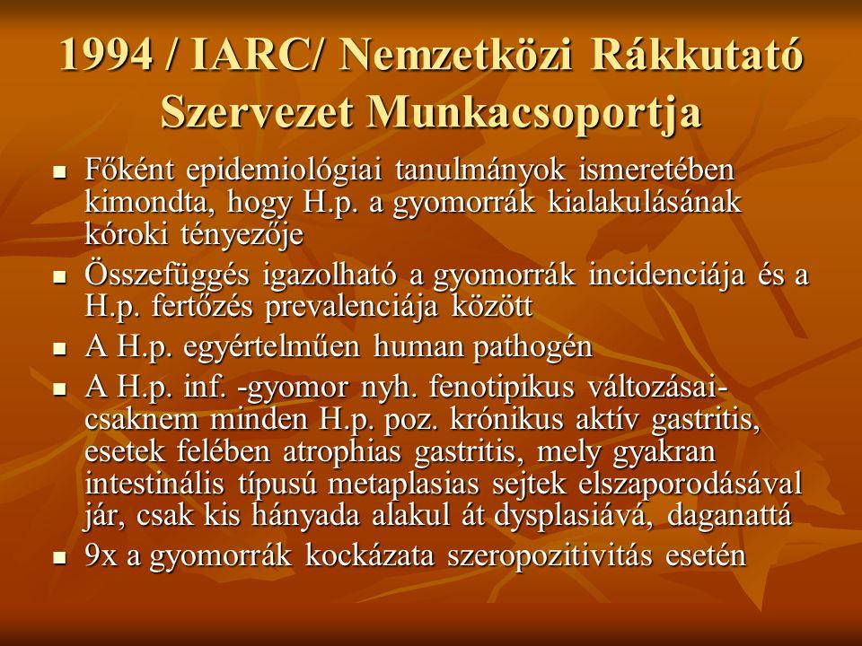 1994 / IARC/ Nemzetközi Rákkutató Szervezet Munkacsoportja