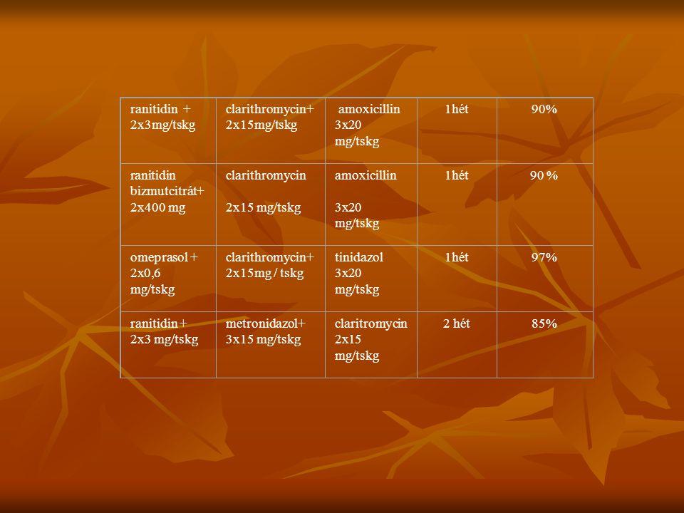 ranitidin bizmutcitrát+ 2x400 mg clarithromycin 2x15 mg/tskg 90 %