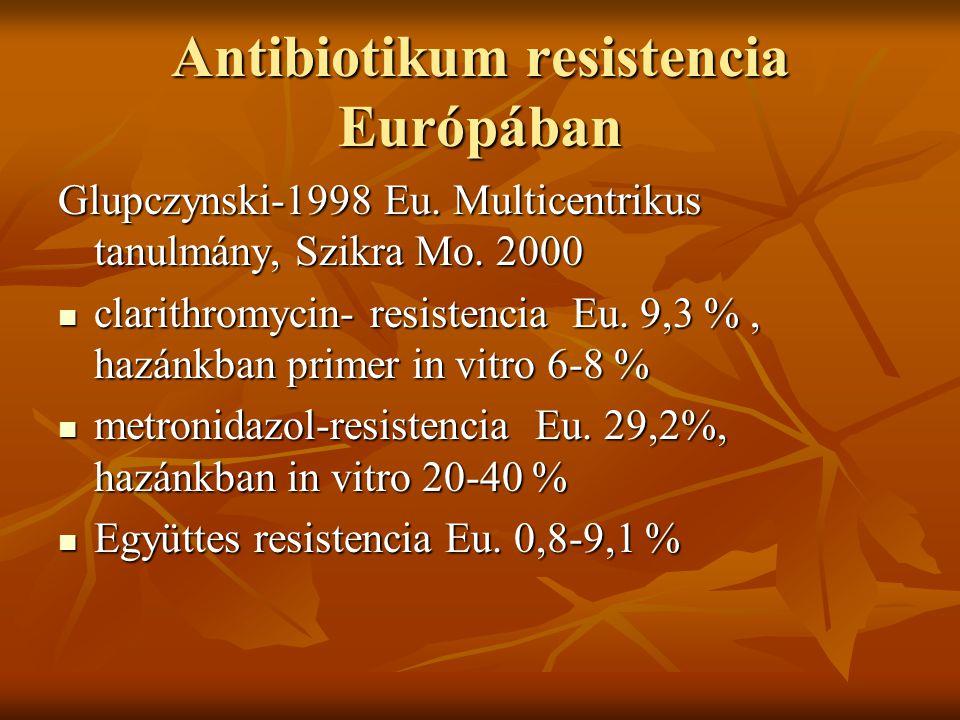 Antibiotikum resistencia Európában