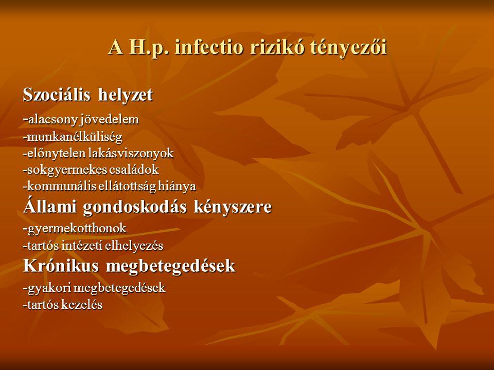 A H.p. infectio rizikó tényezői