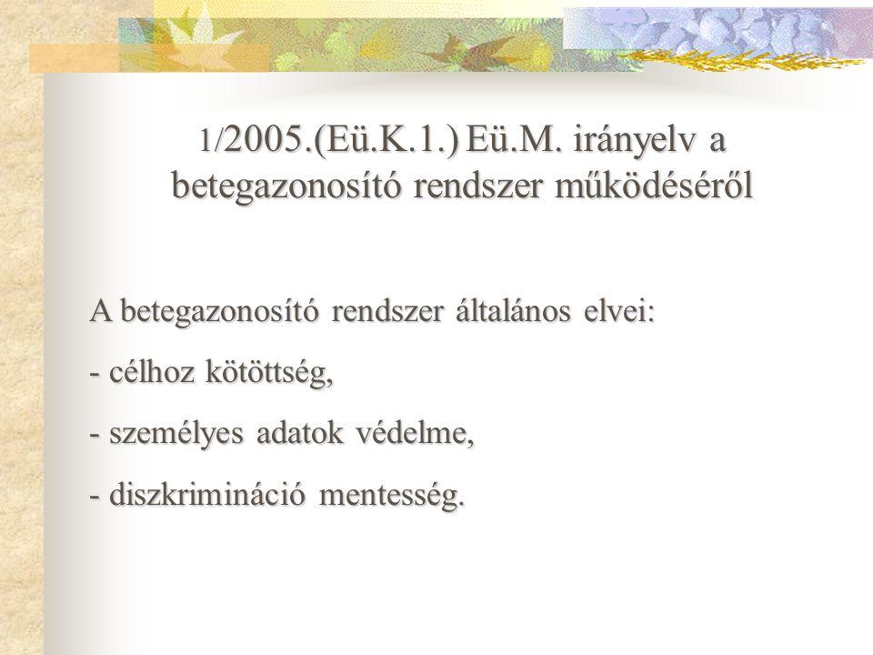 1/2005.(Eü.K.1.) Eü.M. irányelv a betegazonosító rendszer működéséről