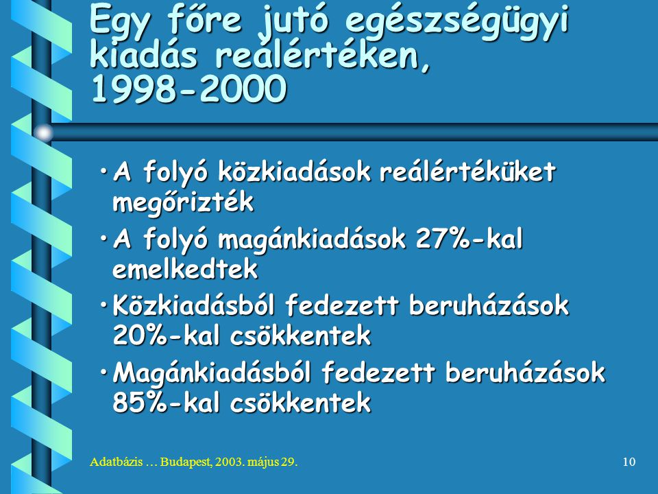 Egy főre jutó egészségügyi kiadás reálértéken, 1998-2000