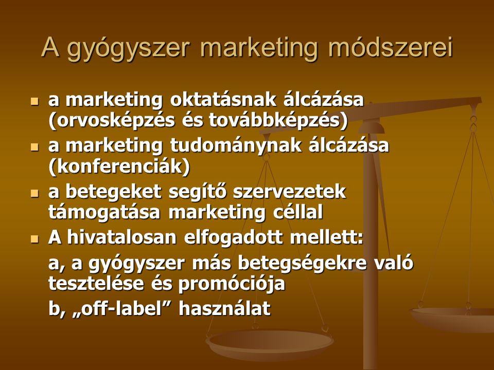 A gyógyszer marketing módszerei
