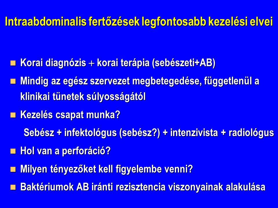 Intraabdominalis fertőzések legfontosabb kezelési elvei
