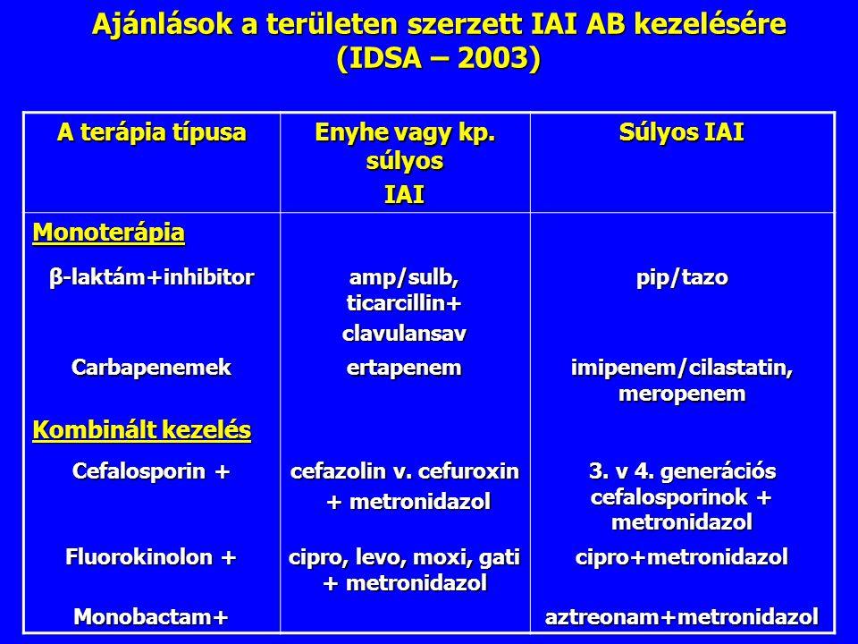 Ajánlások a területen szerzett IAI AB kezelésére (IDSA – 2003)