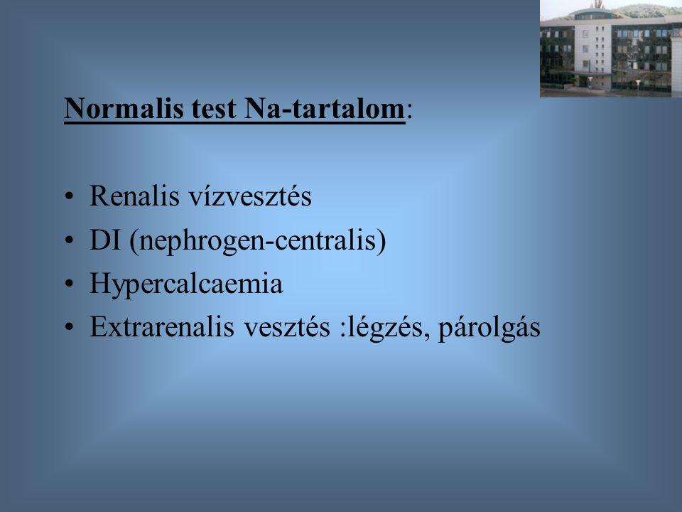 Normalis test Na-tartalom: