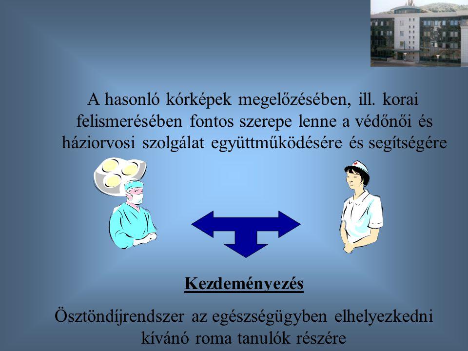A hasonló kórképek megelőzésében, ill